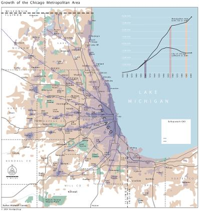 Growth of the Chicago Metropolitan Area